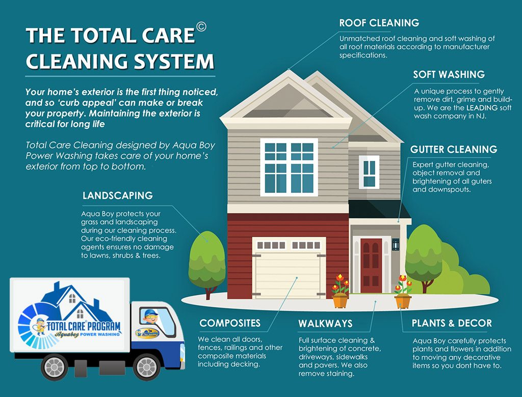 Total-Care-Infographic